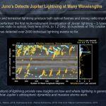 thumbnail for Juno's Detects Jupiter Lightning at Many Wavelengths