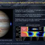 thumbnail for Juno Discovers New Radiation bELT vERY clOSE tO jUPITER