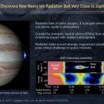 Juno Discovers New Radiation bELT vERY clOSE tO jUPITER