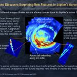 Surprising New Features Associated With the Moon Io Seen in Jupiter's Aurora