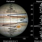 Juno Reveals the Depth of Jupiter's Zones and Belts